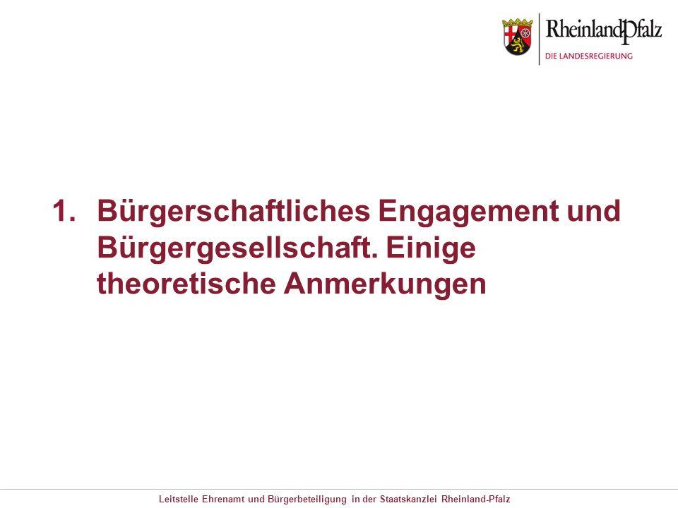 1. Bürgerschaftliches Engagement und Bürgergesellschaft