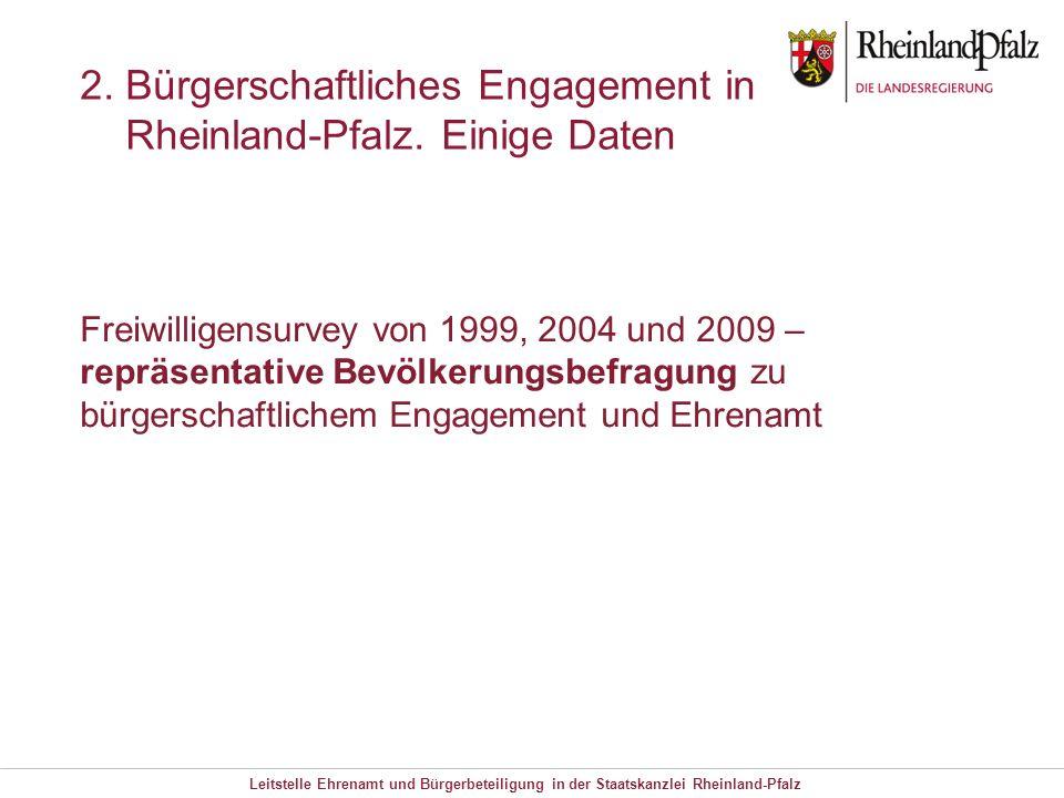 2. Bürgerschaftliches Engagement in Rheinland-Pfalz. Einige Daten