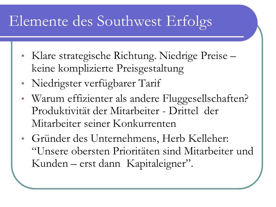 Elemente des Southwest Erfolgs