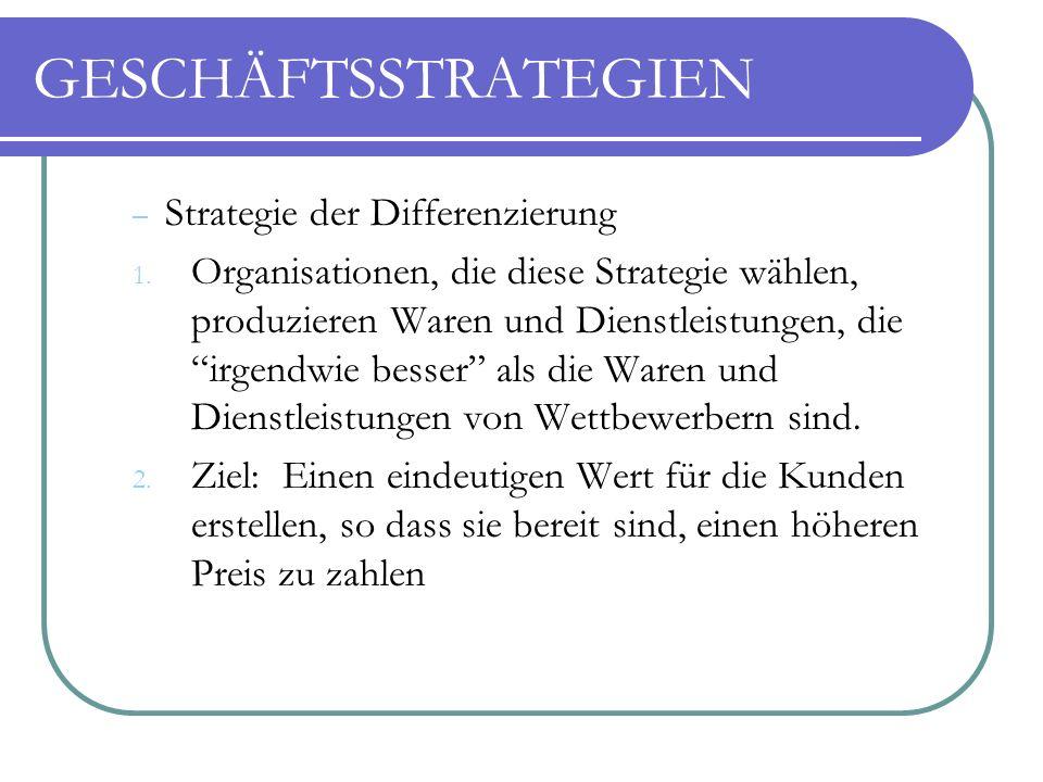 GESCHÄFTSSTRATEGIEN Strategie der Differenzierung