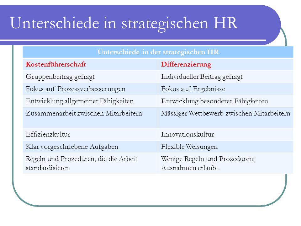 Unterschiede in strategischen HR
