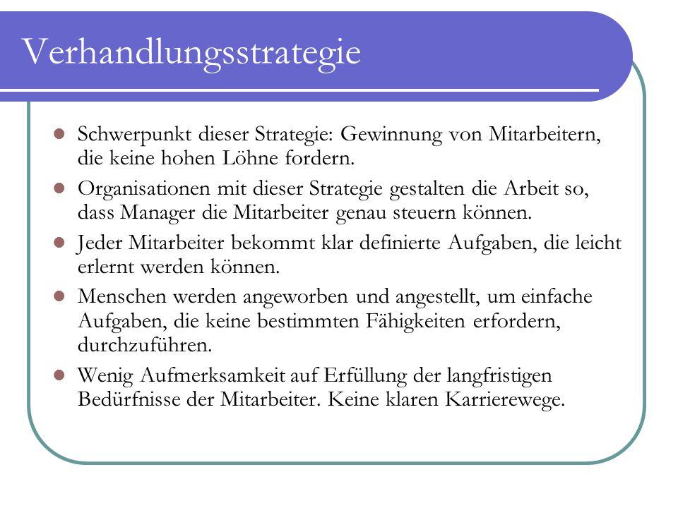 Verhandlungsstrategie