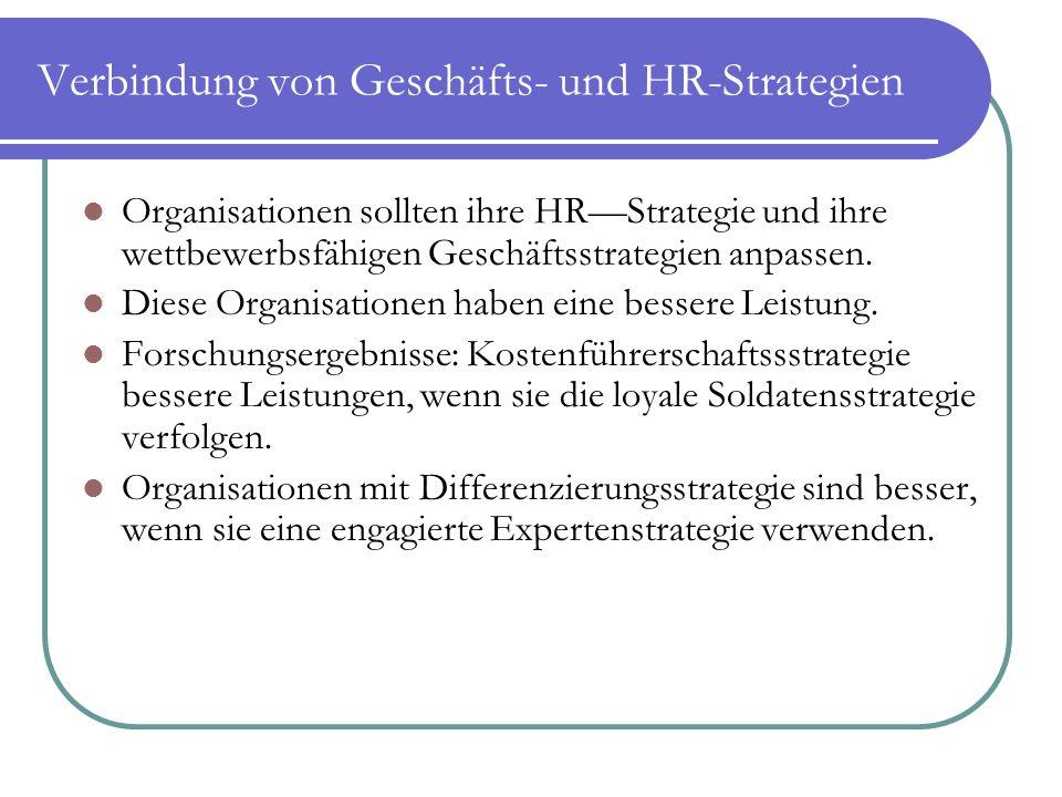 Verbindung von Geschäfts- und HR-Strategien