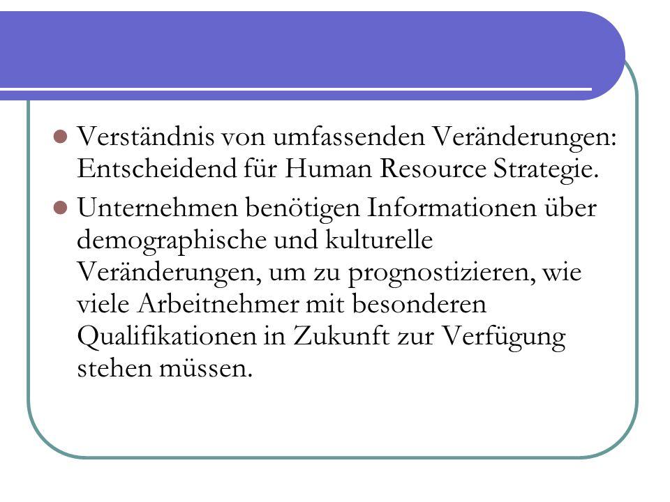 Verständnis von umfassenden Veränderungen: Entscheidend für Human Resource Strategie.