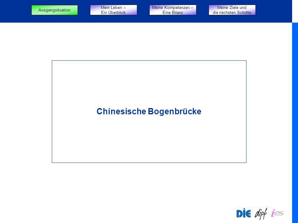 Chinesische Bogenbrücke