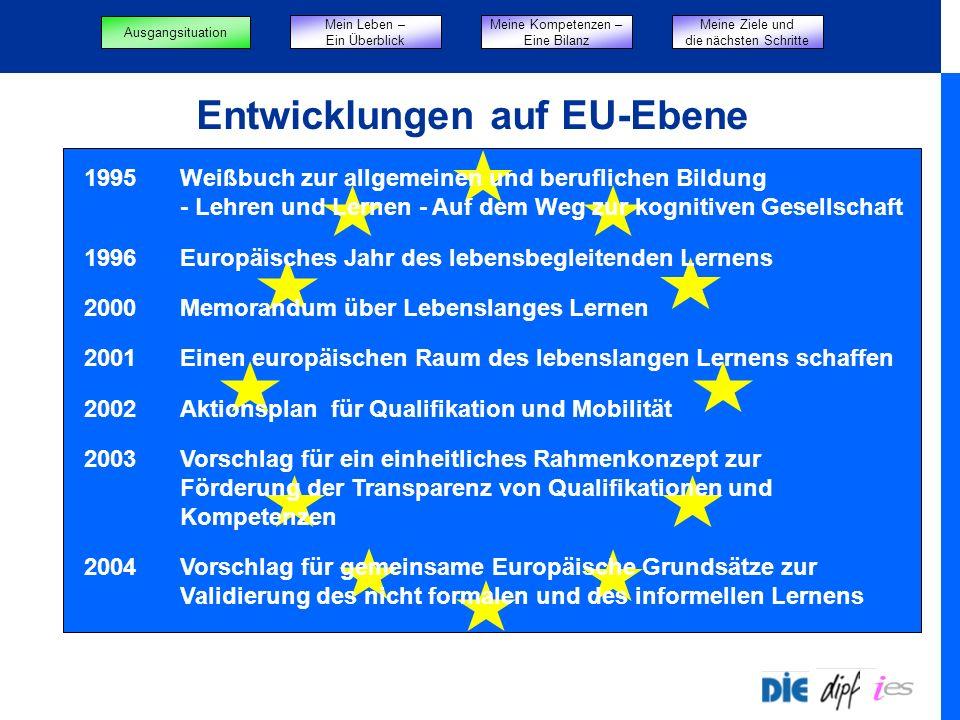 Entwicklungen auf EU-Ebene