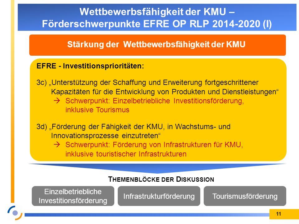 Stärkung der Wettbewerbsfähigkeit der KMU
