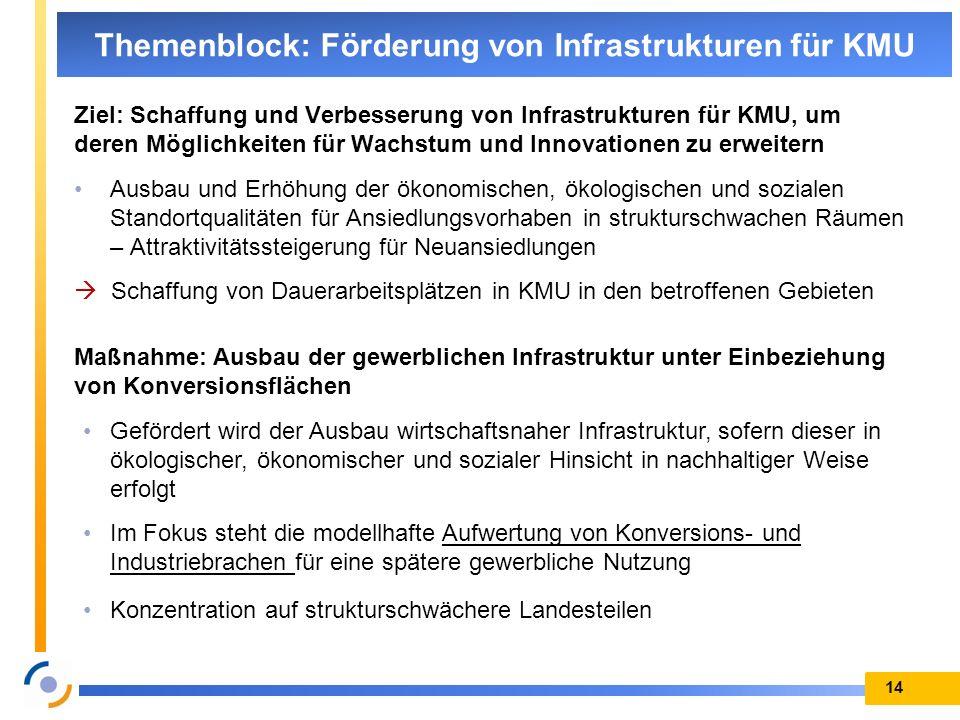 Themenblock: Förderung von Infrastrukturen für KMU