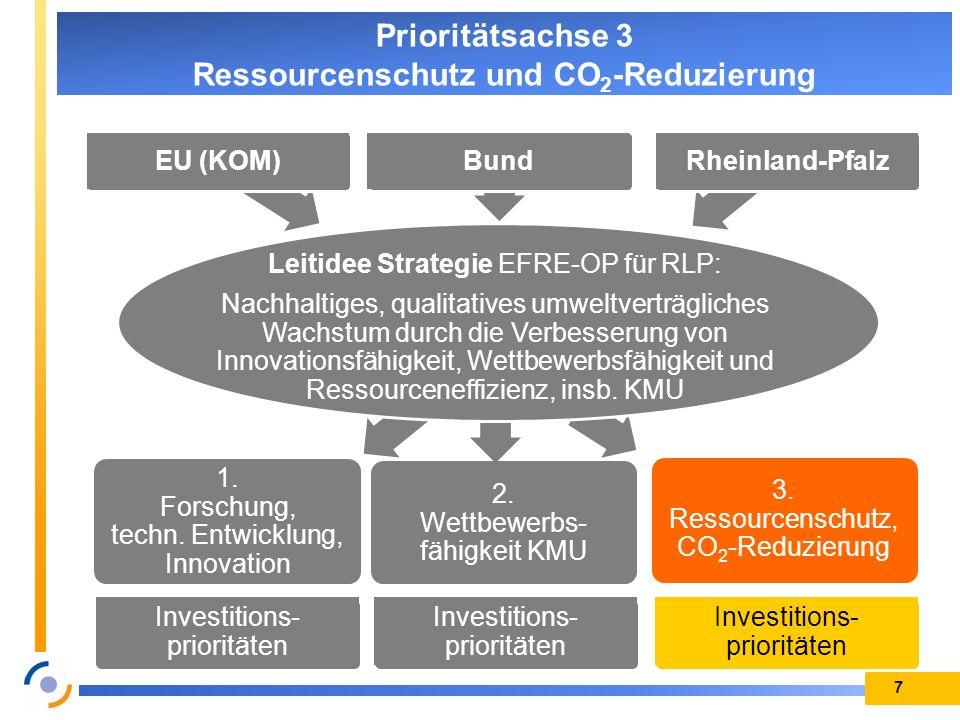Ressourcenschutz und CO2-Reduzierung