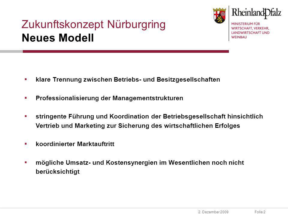 Zukunftskonzept Nürburgring Neues Modell