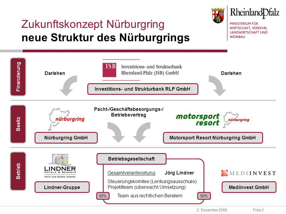 Zukunftskonzept Nürburgring neue Struktur des Nürburgrings