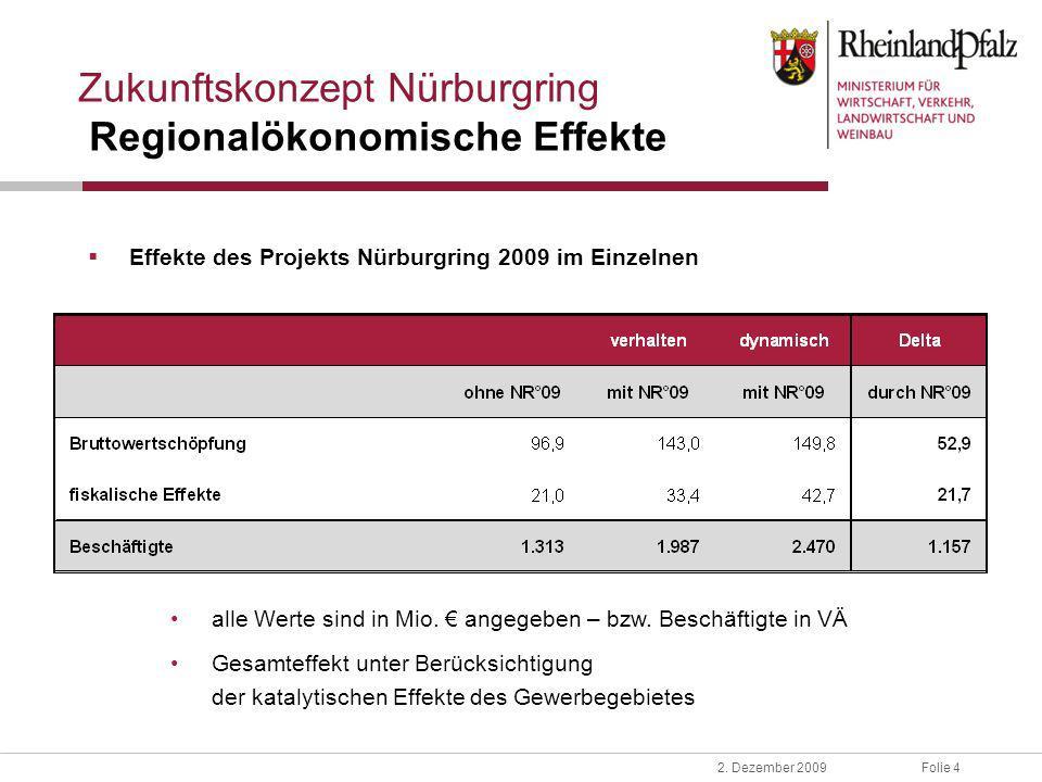 Zukunftskonzept Nürburgring Regionalökonomische Effekte
