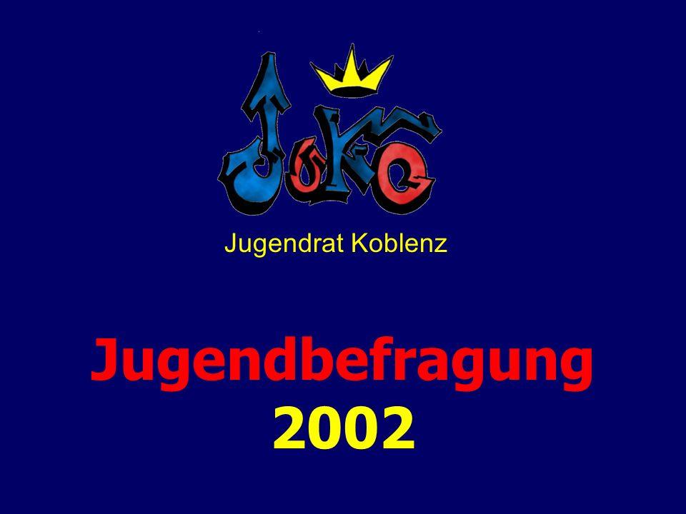 Jugendrat Koblenz Jugendbefragung 2002