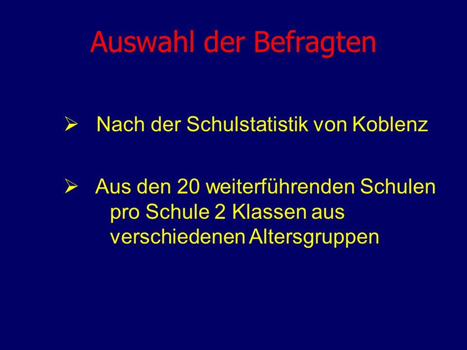 Auswahl der Befragten Nach der Schulstatistik von Koblenz