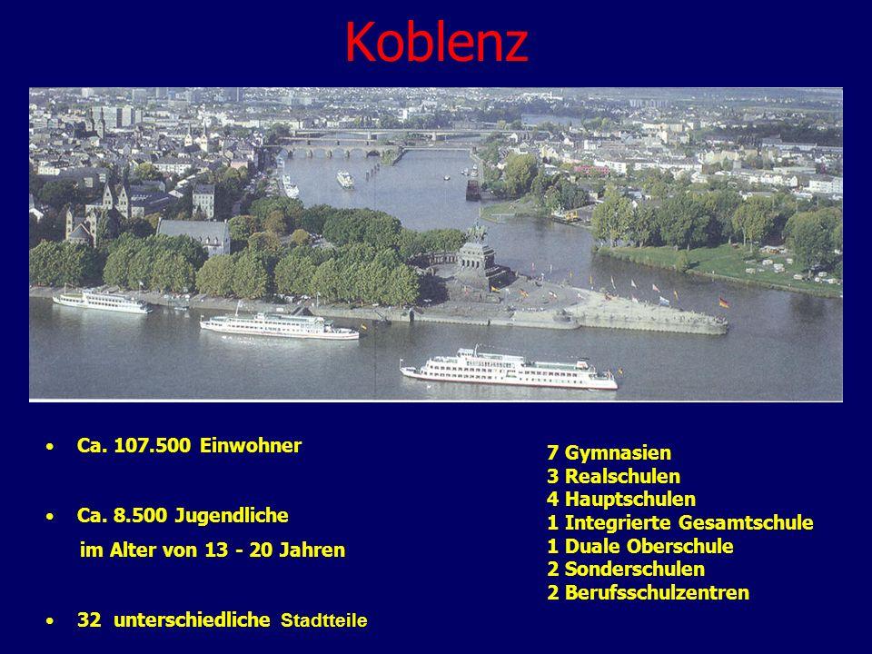 Koblenz Ca. 107.500 Einwohner 7 Gymnasien 3 Realschulen