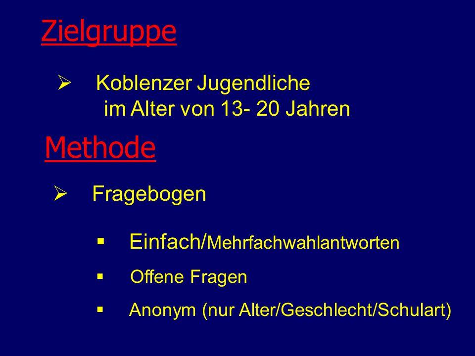 Zielgruppe Methode Koblenzer Jugendliche im Alter von 13- 20 Jahren