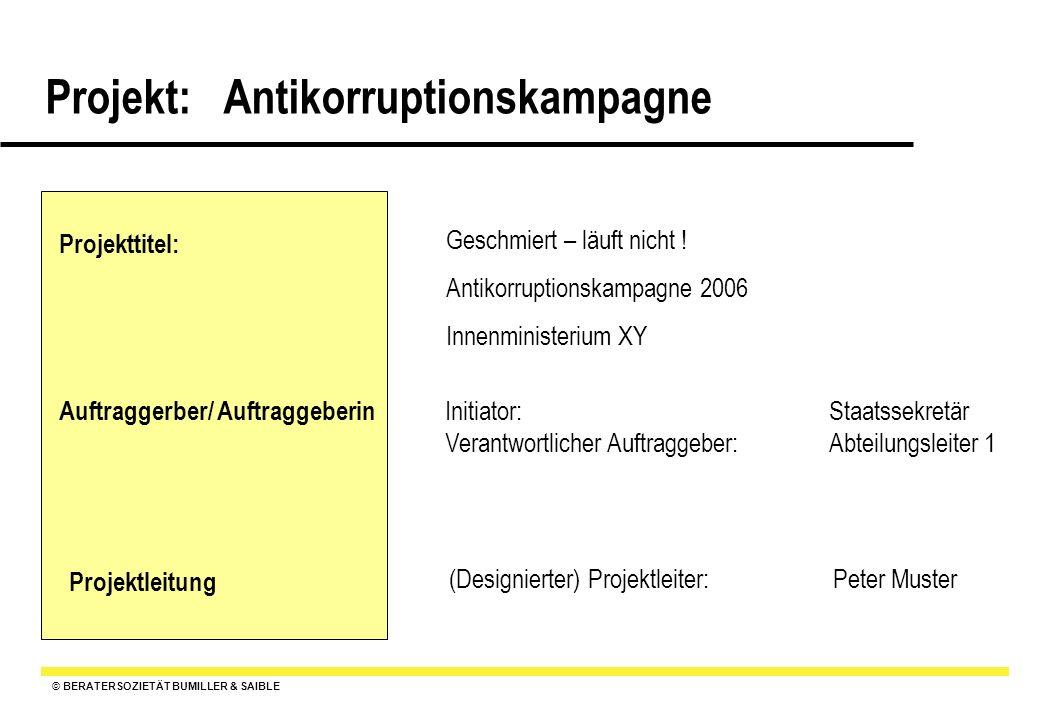 Projekttitel: Geschmiert – läuft nicht ! Antikorruptionskampagne 2006. Innenministerium XY. Auftraggerber/ Auftraggeberin.