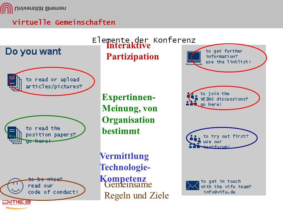 Elemente der Konferenz