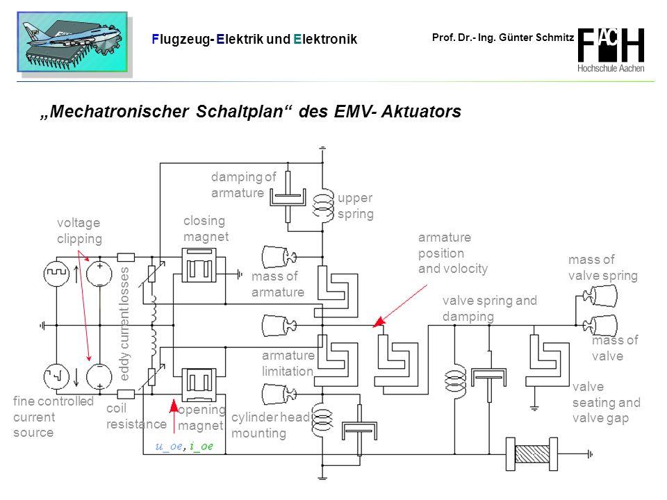 """Mechatronischer Schaltplan des EMV- Aktuators"