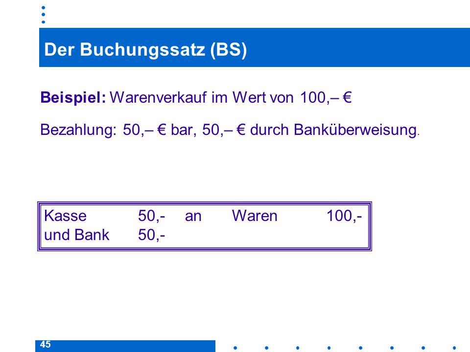 Der Buchungssatz (BS) Beispiel: Warenverkauf im Wert von 100,– €