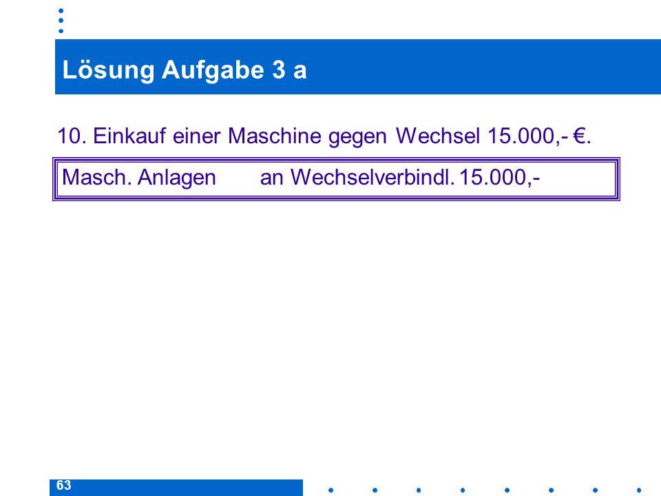 Lösung Aufgabe 3 a 10. Einkauf einer Maschine gegen Wechsel 15.000,- €.