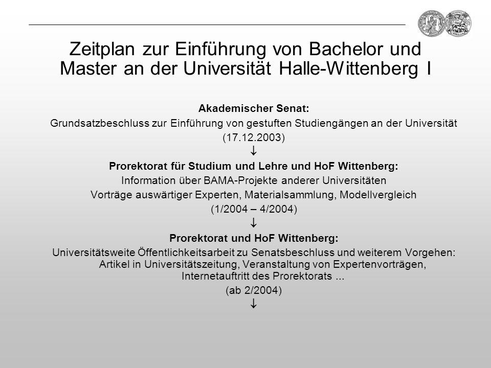 Zeitplan zur Einführung von Bachelor und Master an der Universität Halle-Wittenberg I