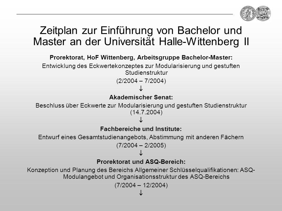 Zeitplan zur Einführung von Bachelor und Master an der Universität Halle-Wittenberg II