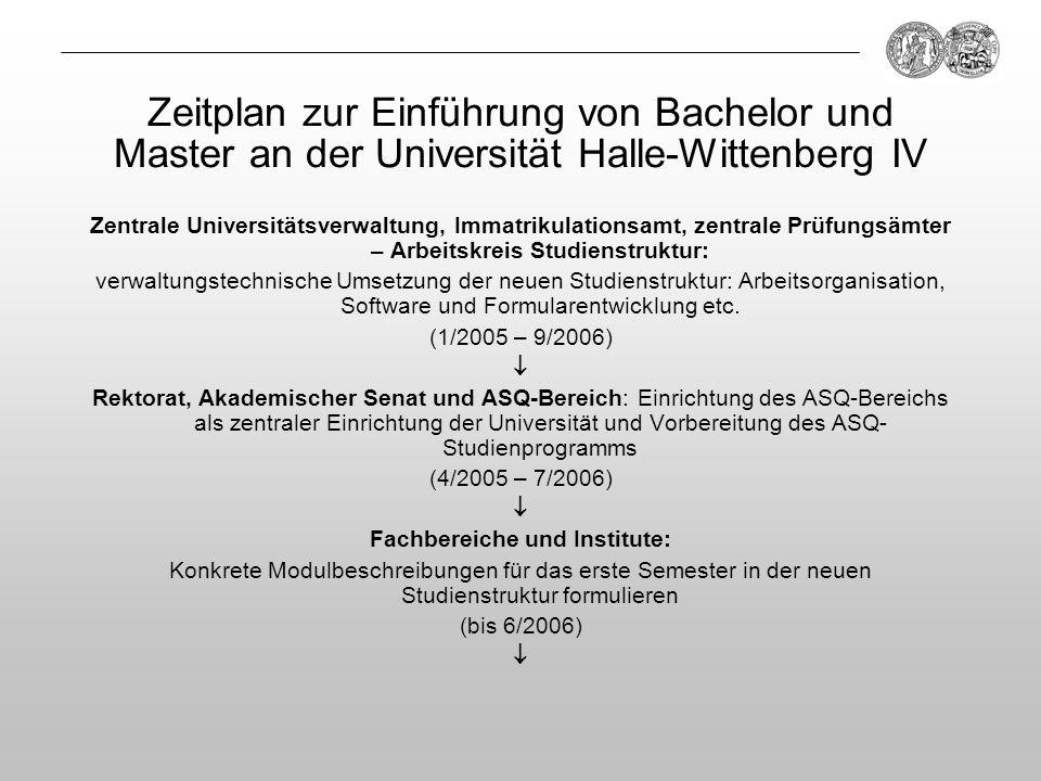 Fachbereiche und Institute: