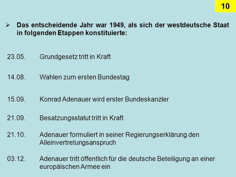 Das entscheidende Jahr war 1949, als sich der westdeutsche Staat in folgenden Etappen konstituierte: