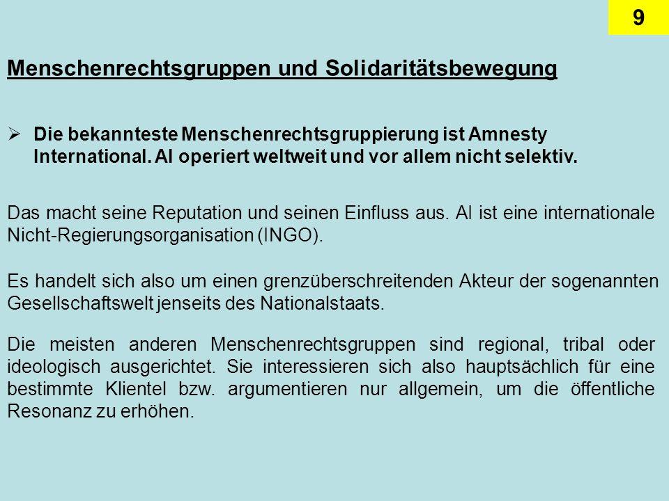 Menschenrechtsgruppen und Solidaritätsbewegung