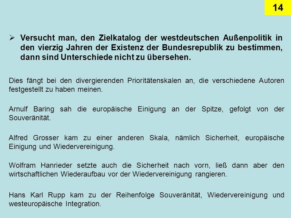 Versucht man, den Zielkatalog der westdeutschen Außenpolitik in den vierzig Jahren der Existenz der Bundesrepublik zu bestimmen, dann sind Unterschiede nicht zu übersehen.
