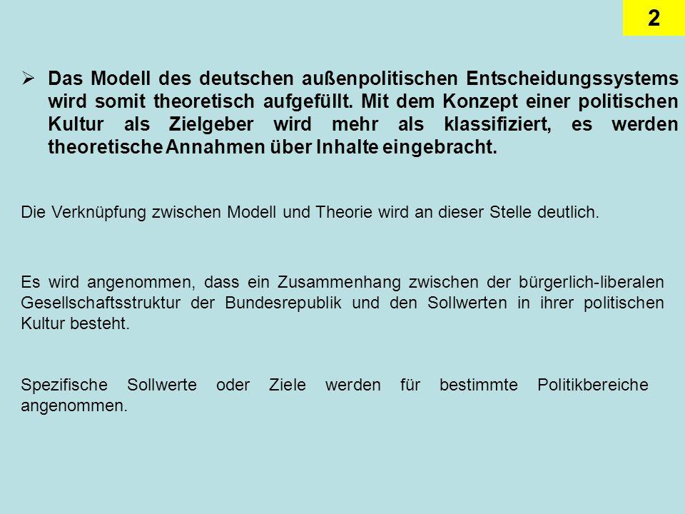 Das Modell des deutschen außenpolitischen Entscheidungssystems wird somit theoretisch aufgefüllt. Mit dem Konzept einer politischen Kultur als Zielgeber wird mehr als klassifiziert, es werden theoretische Annahmen über Inhalte eingebracht.