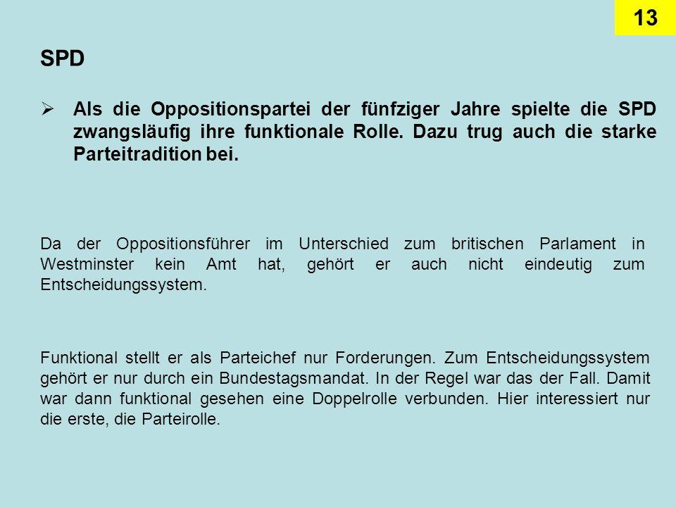 SPD Als die Oppositionspartei der fünfziger Jahre spielte die SPD zwangsläufig ihre funktionale Rolle. Dazu trug auch die starke Parteitradition bei.