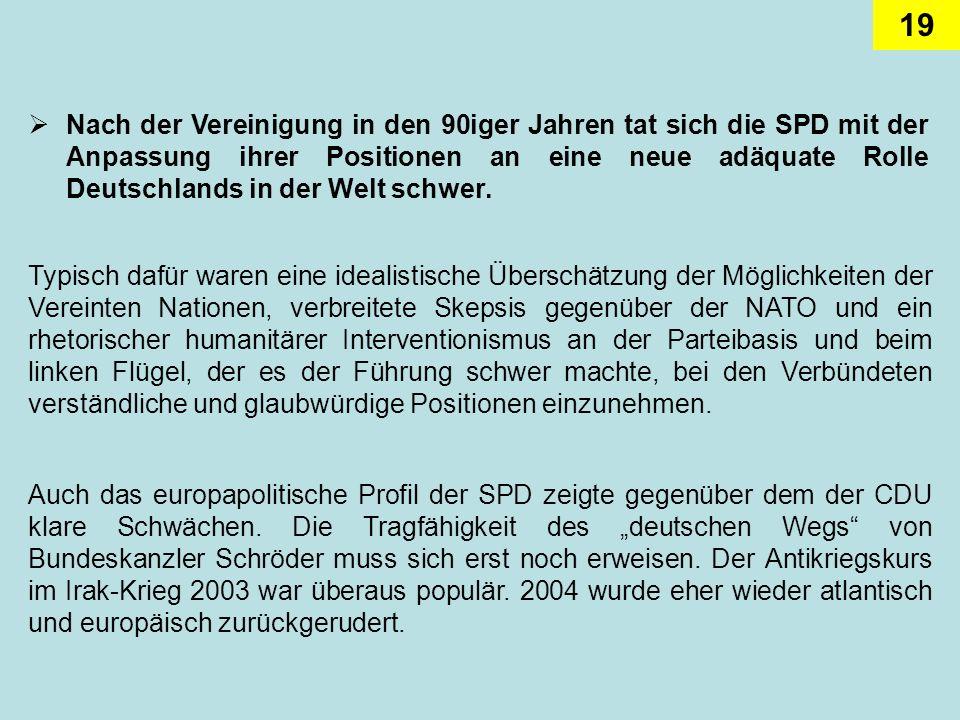 Nach der Vereinigung in den 90iger Jahren tat sich die SPD mit der Anpassung ihrer Positionen an eine neue adäquate Rolle Deutschlands in der Welt schwer.