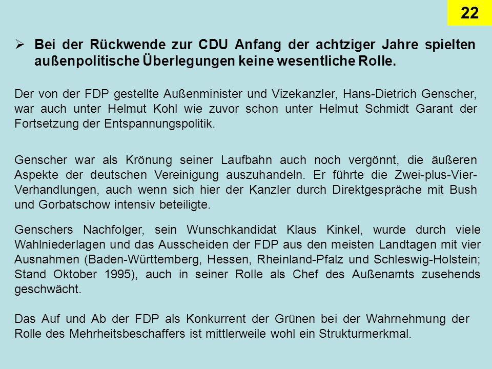 Bei der Rückwende zur CDU Anfang der achtziger Jahre spielten außenpolitische Überlegungen keine wesentliche Rolle.