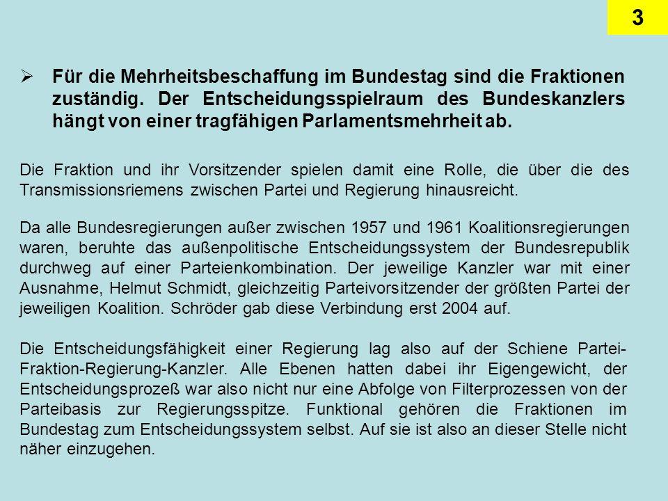 Für die Mehrheitsbeschaffung im Bundestag sind die Fraktionen zuständig. Der Entscheidungsspielraum des Bundeskanzlers hängt von einer tragfähigen Parlamentsmehrheit ab.