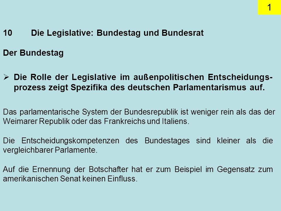 10 Die Legislative: Bundestag und Bundesrat