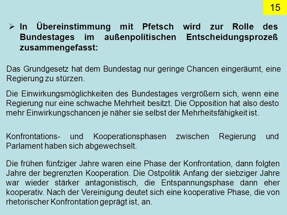 In Übereinstimmung mit Pfetsch wird zur Rolle des Bundestages im außenpolitischen Entscheidungsprozeß zusammengefasst: