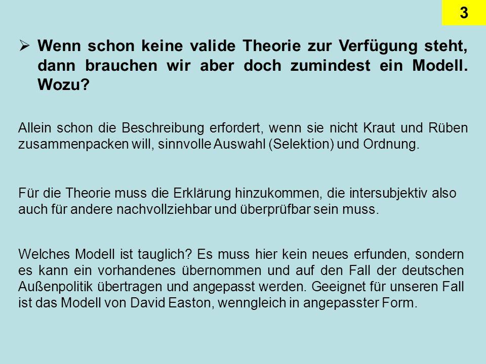 Wenn schon keine valide Theorie zur Verfügung steht, dann brauchen wir aber doch zumindest ein Modell. Wozu