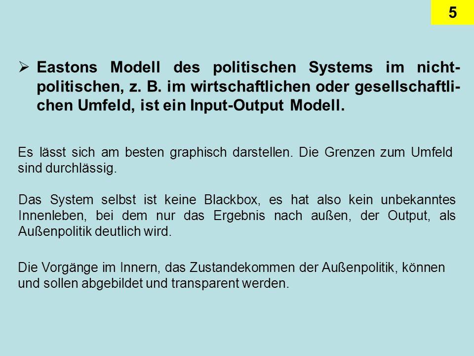 Eastons Modell des politischen Systems im nicht-politischen, z. B