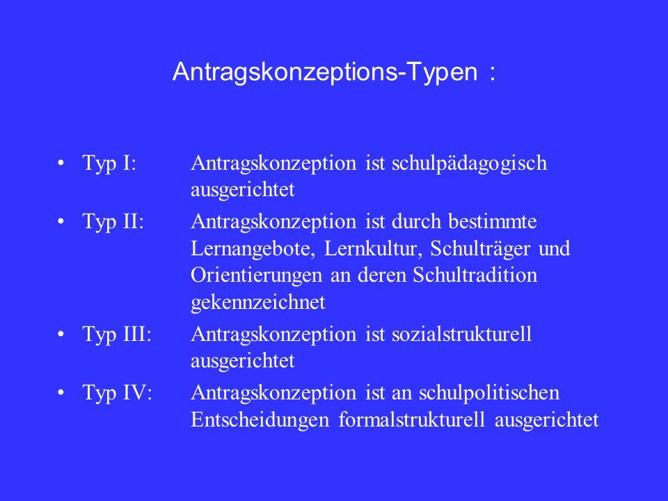 Antragskonzeptions-Typen :