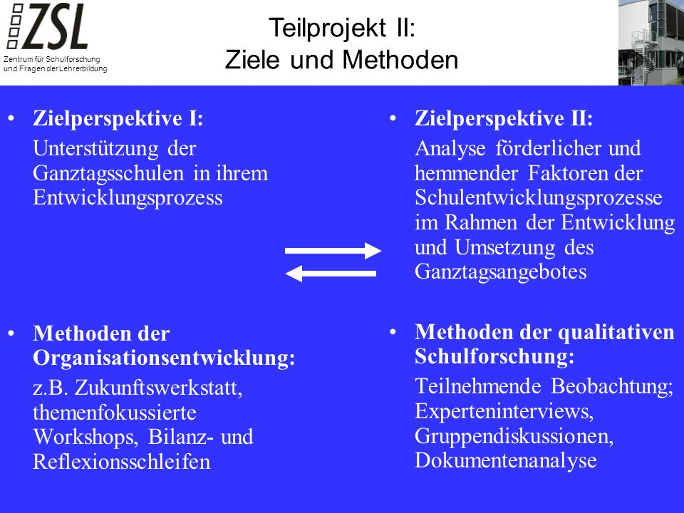 Teilprojekt III: Teilprojekt II: Summative Evaluation