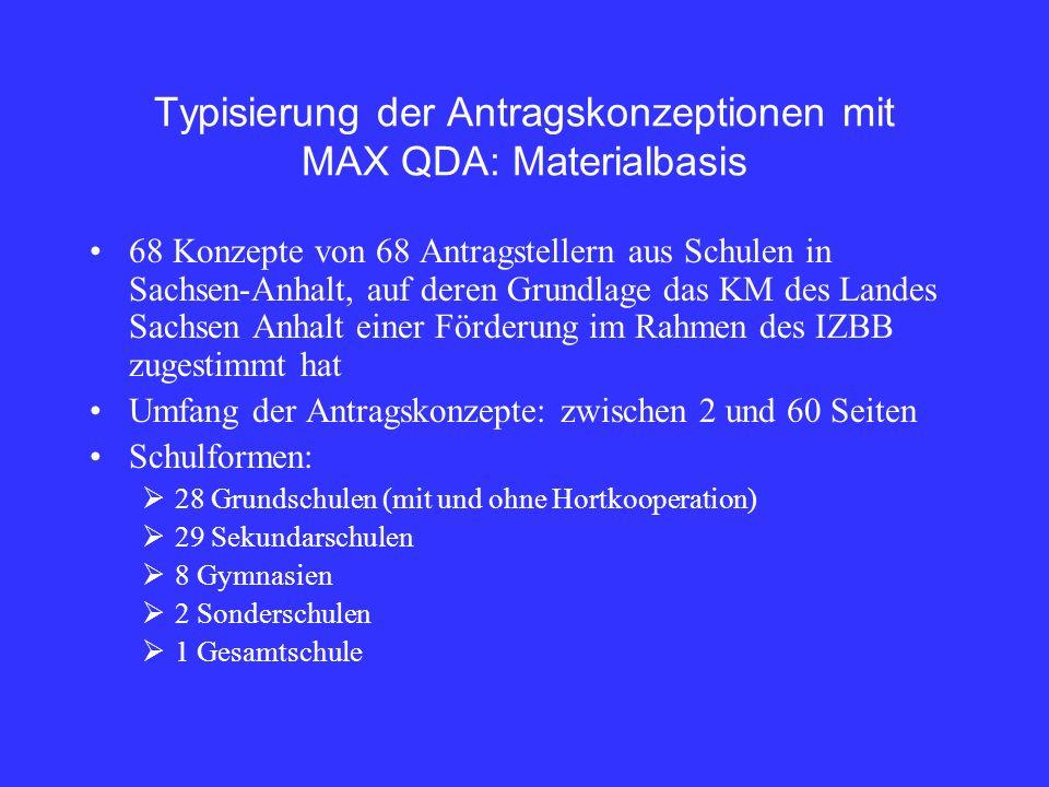 Typisierung der Antragskonzeptionen mit MAX QDA: Materialbasis