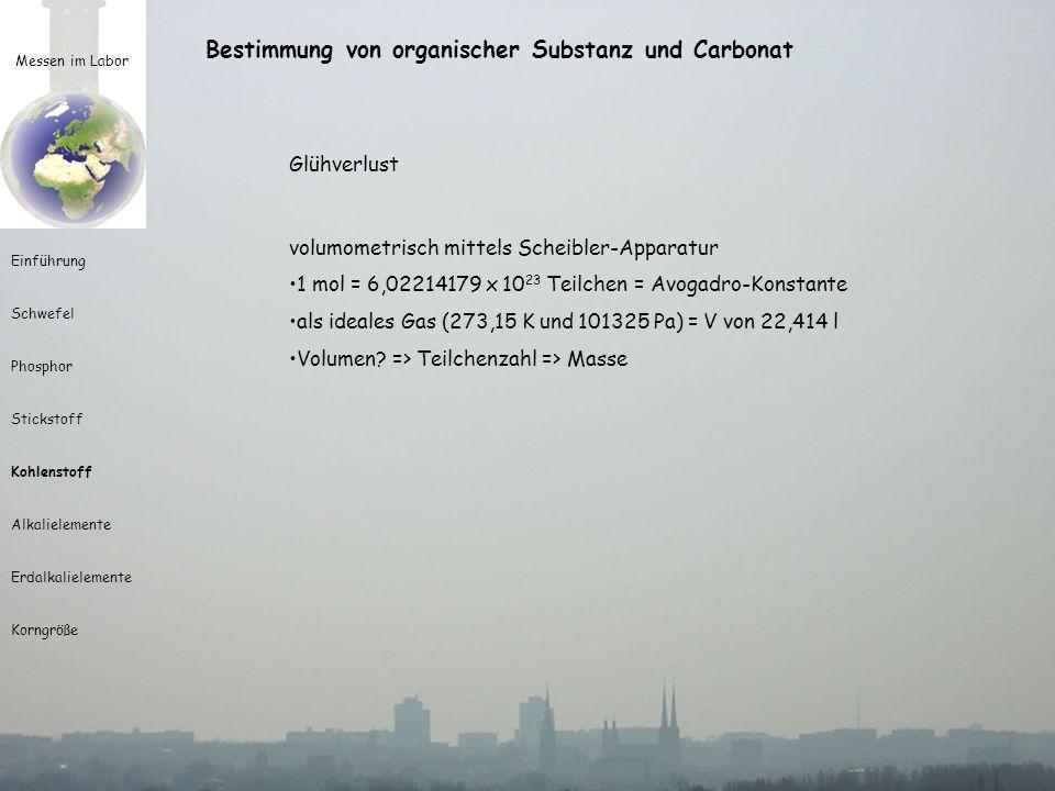 Bestimmung von organischer Substanz und Carbonat