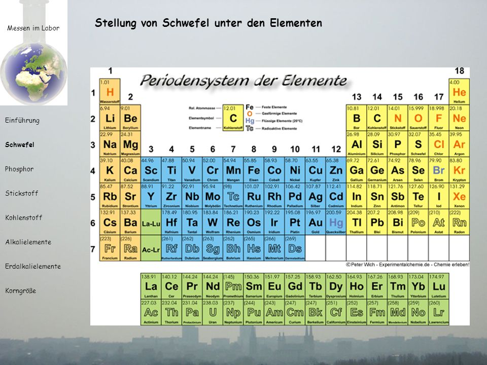 Stellung von Schwefel unter den Elementen