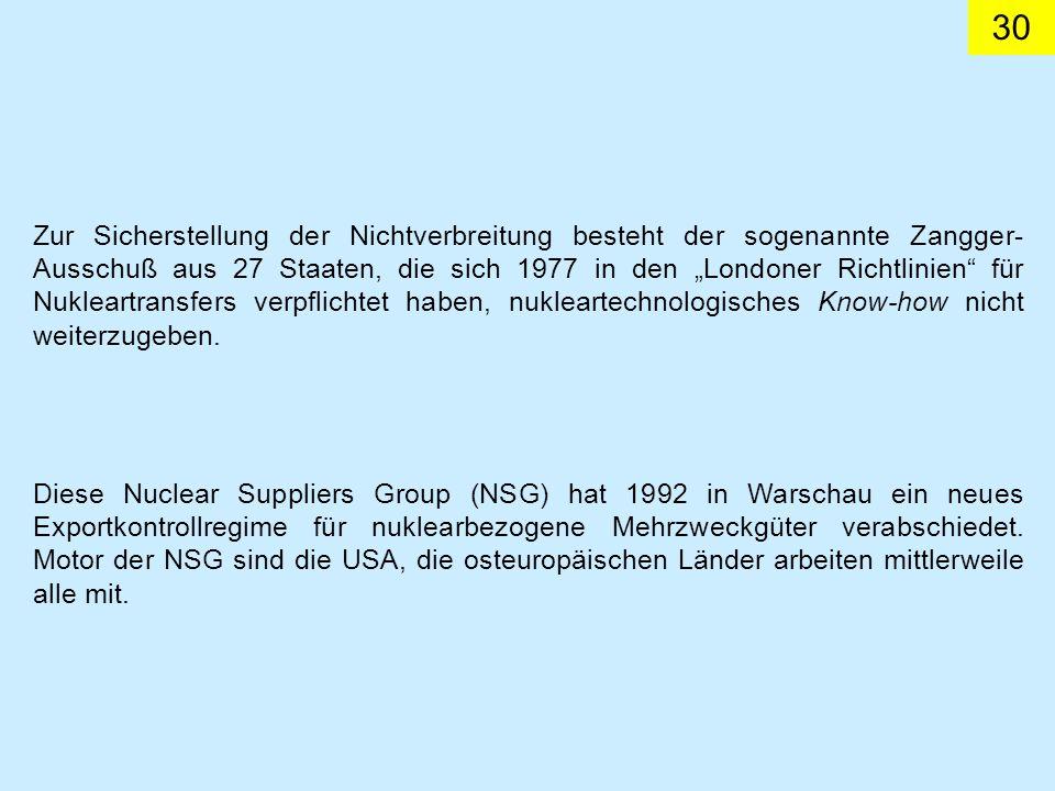 """Zur Sicherstellung der Nichtverbreitung besteht der sogenannte Zangger-Ausschuß aus 27 Staaten, die sich 1977 in den """"Londoner Richtlinien für Nukleartransfers verpflichtet haben, nukleartechnologisches Know-how nicht weiterzugeben."""