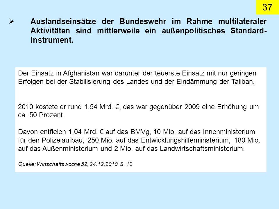 Auslandseinsätze der Bundeswehr im Rahme multilateraler Aktivitäten sind mittlerweile ein außenpolitisches Standard-instrument.