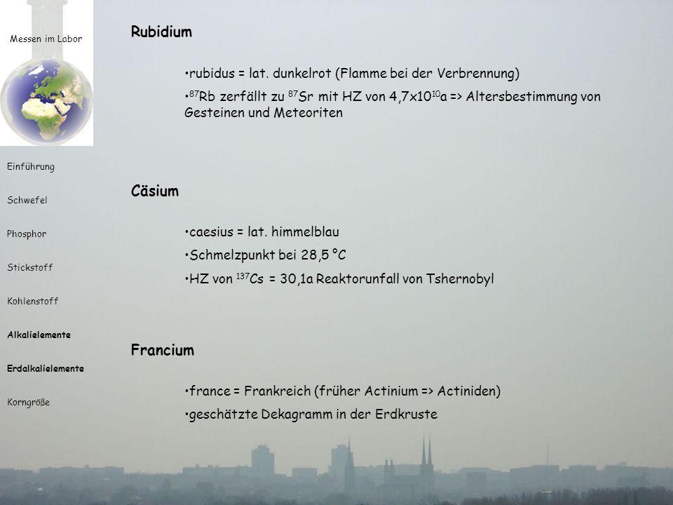 Rubidium Cäsium Francium