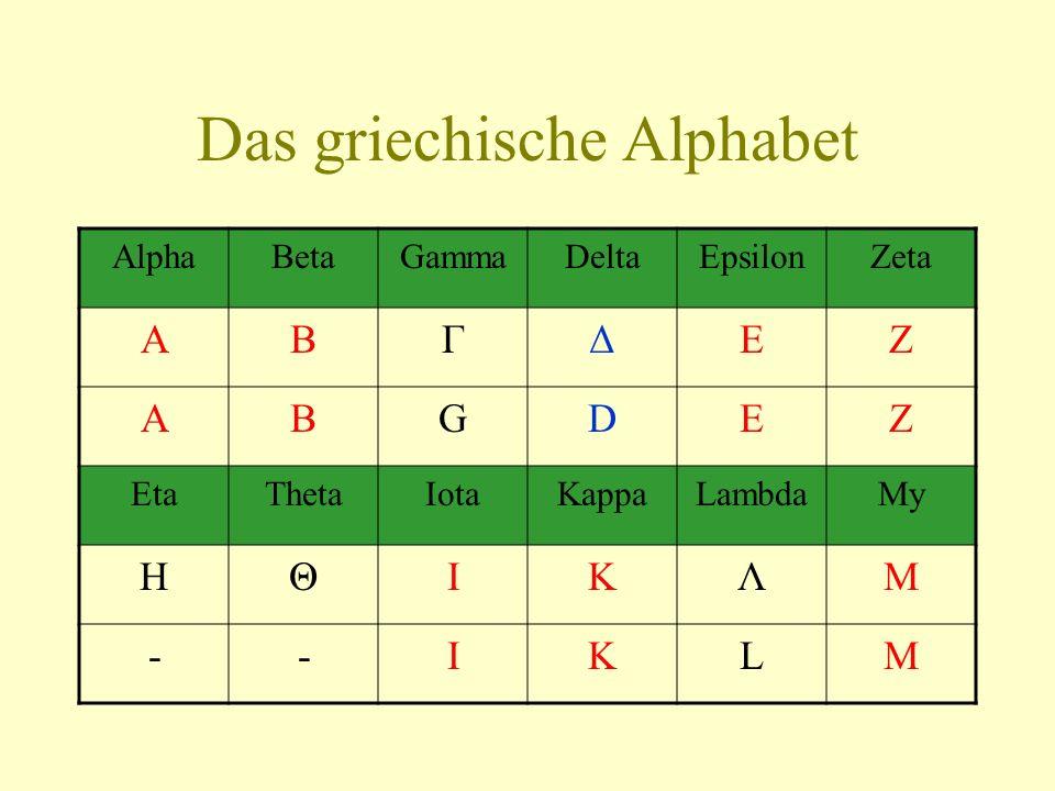 Das griechische Alphabet