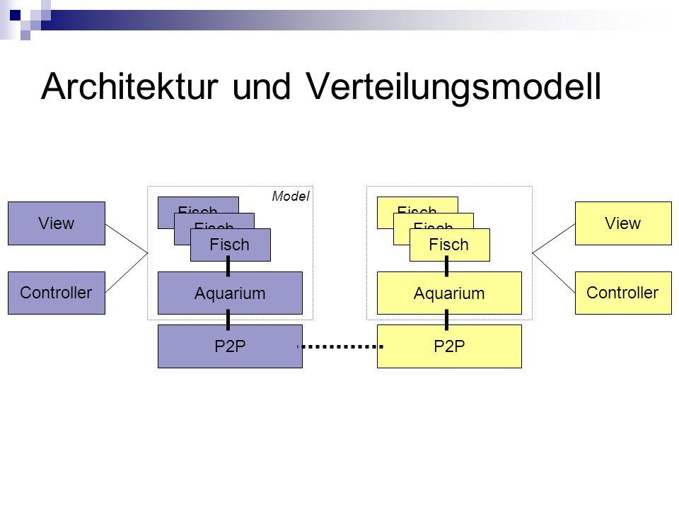 Architektur und Verteilungsmodell